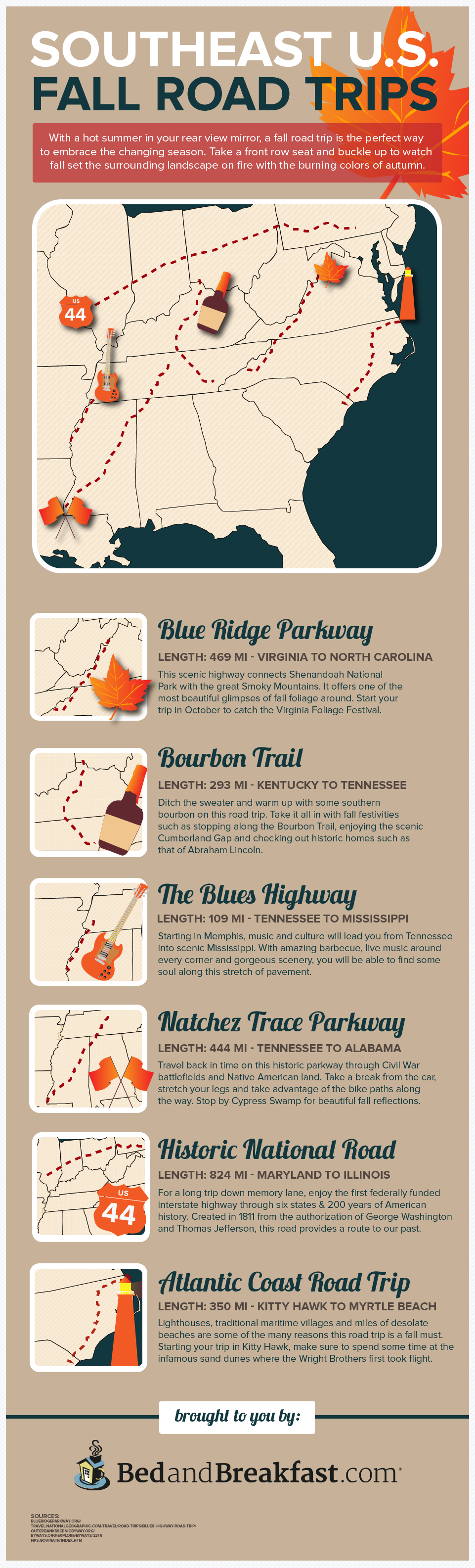 Fall Road Trips Infographic